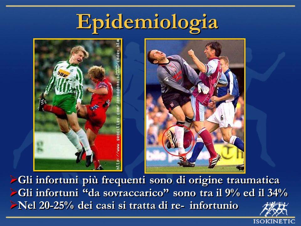 Epidemiologia Gli infortuni più frequenti sono di origine traumatica
