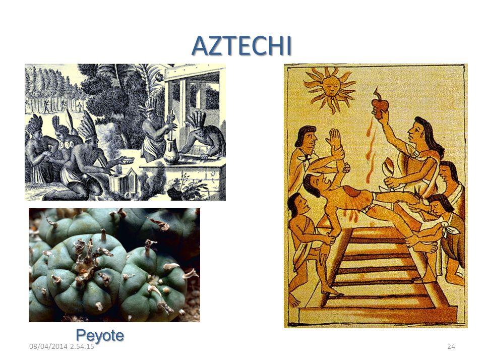 aztechi Peyote 29/03/2017 02:28:09