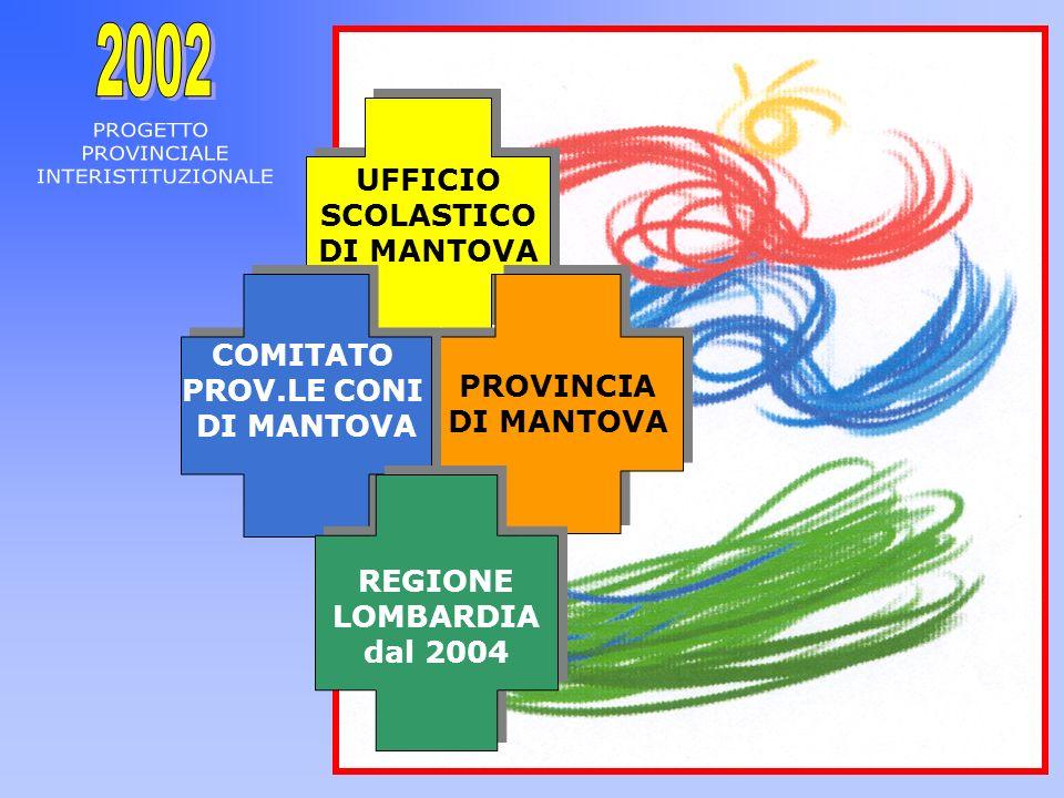 2002 PROGETTO PROVINCIALE INTERISTITUZIONALE UFFICIO SCOLASTICO