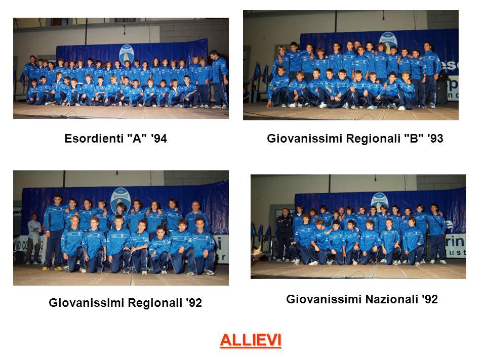 ALLIEVI Esordienti A 94 Giovanissimi Regionali B 93