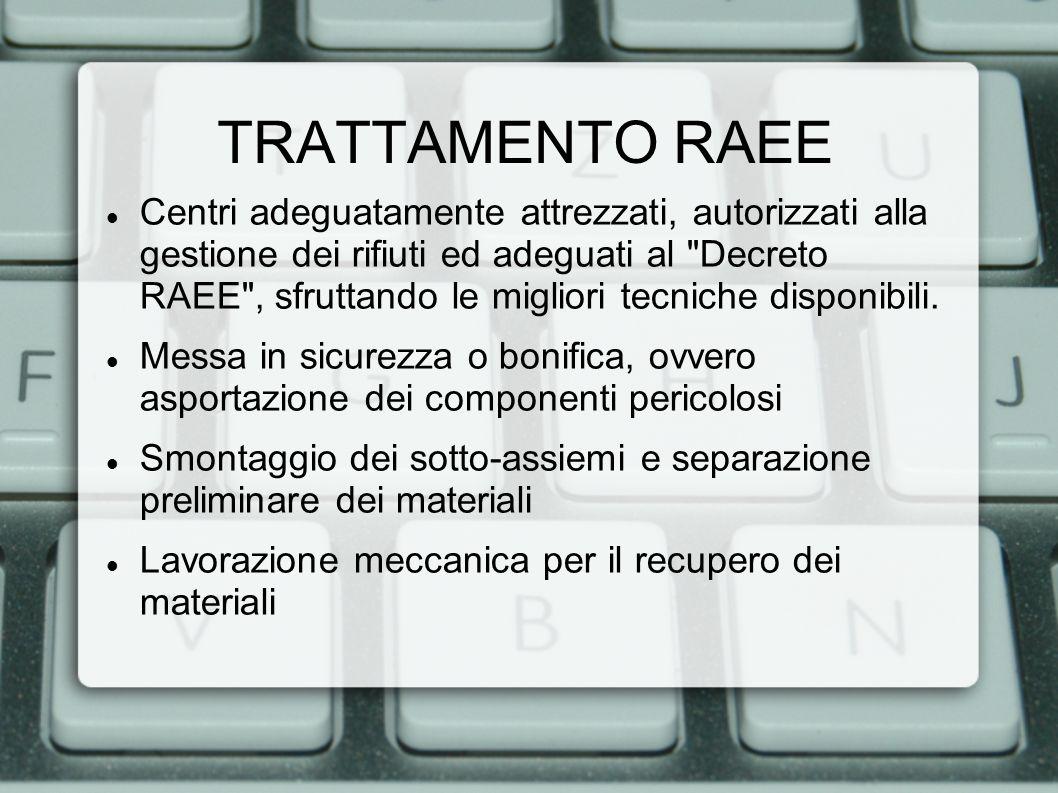 TRATTAMENTO RAEE