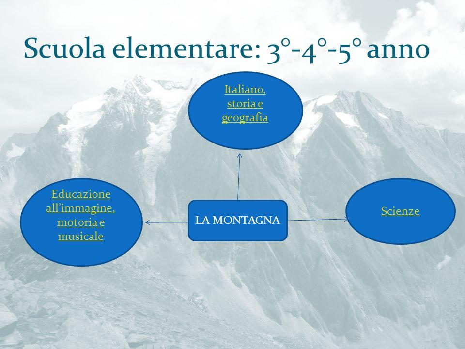 Scuola elementare: 3°-4°-5° anno