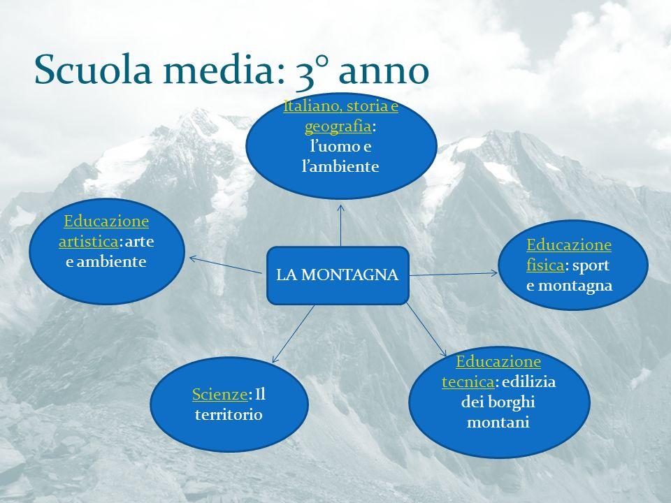 Scuola media: 3° anno Italiano, storia e geografia: l'uomo e l'ambiente. Educazione artistica: arte e ambiente.