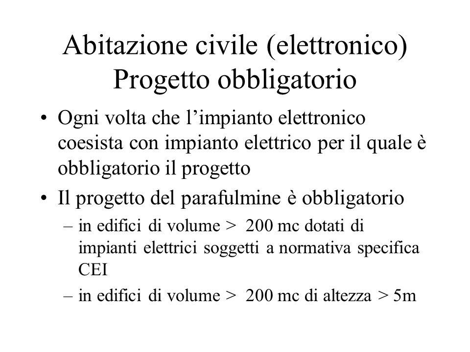 Abitazione civile (elettronico) Progetto obbligatorio