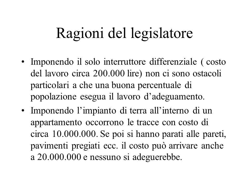 Ragioni del legislatore