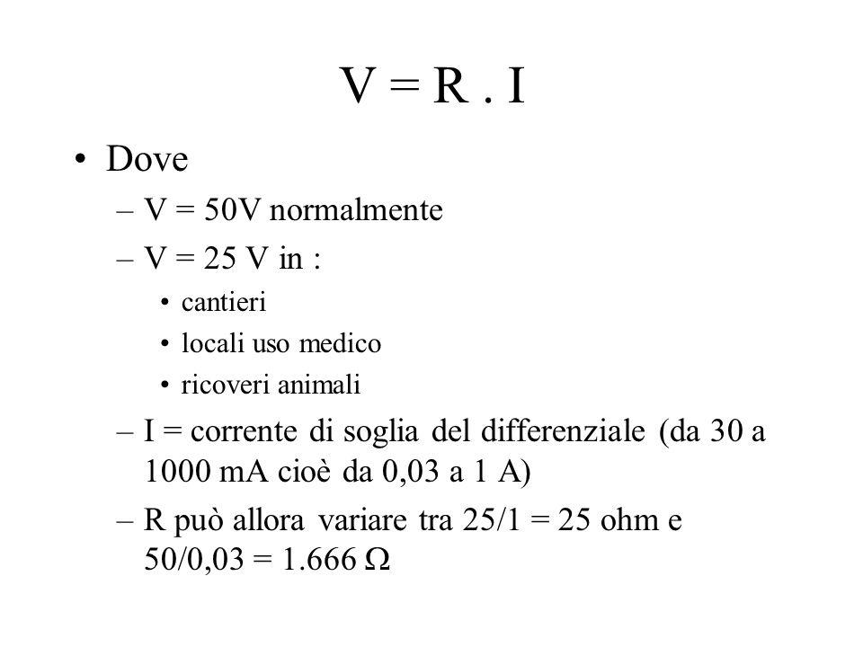 V = R . I Dove V = 50V normalmente V = 25 V in :