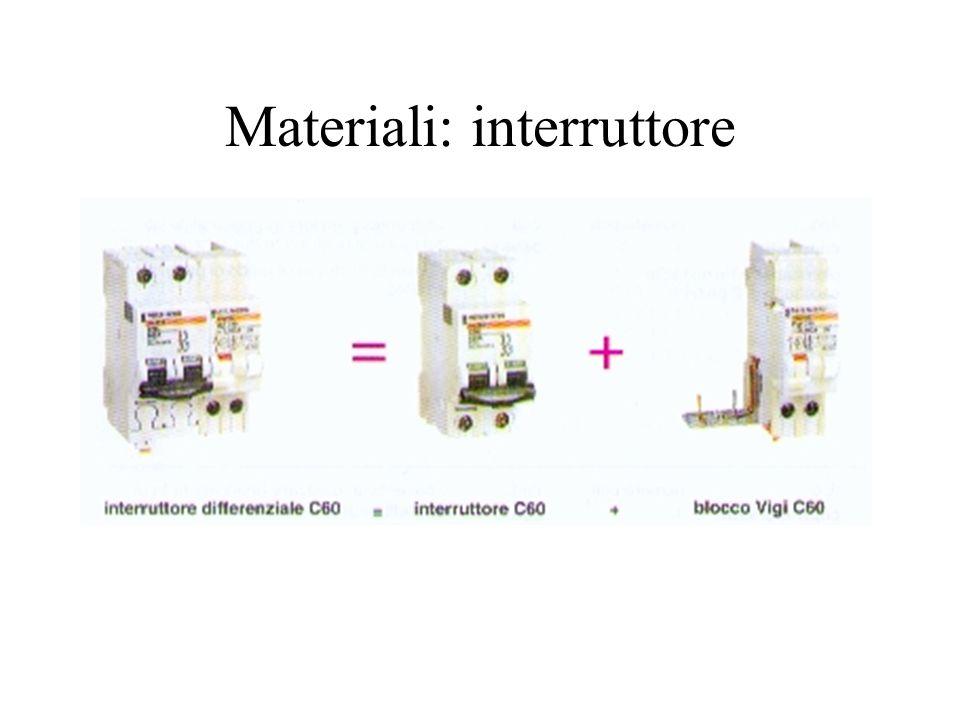 Materiali: interruttore