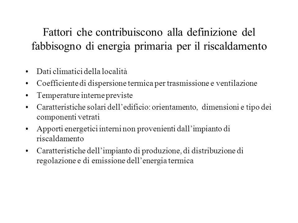 Fattori che contribuiscono alla definizione del fabbisogno di energia primaria per il riscaldamento