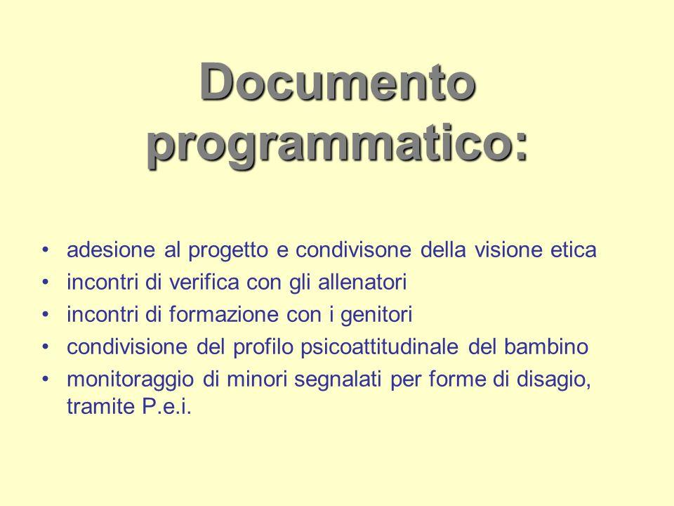 Documento programmatico: