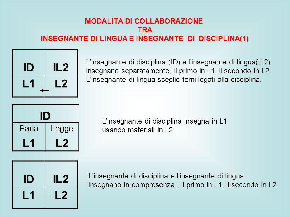 ID IL2 L1 L2 ID L1 L2 ID IL2 L1 L2 Parla Legge