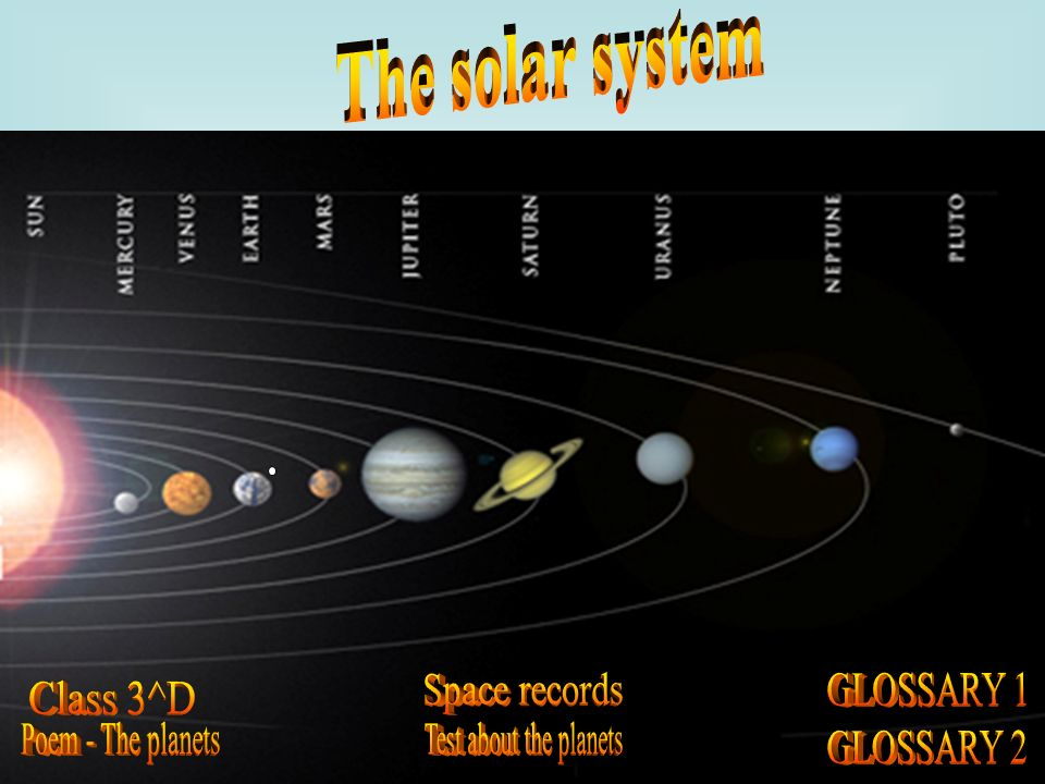 The solar system Space records GLOSSARY 1 Class 3^D Poem - The planets
