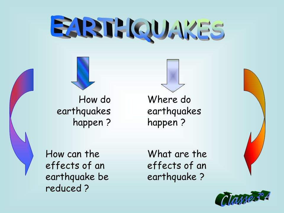 EARTHQUAKES How do earthquakes happen Where do earthquakes happen