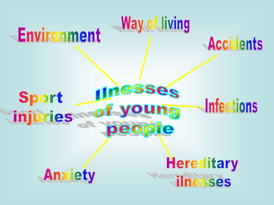 Ilnesses of young people Way of living Environment Accidents Sport