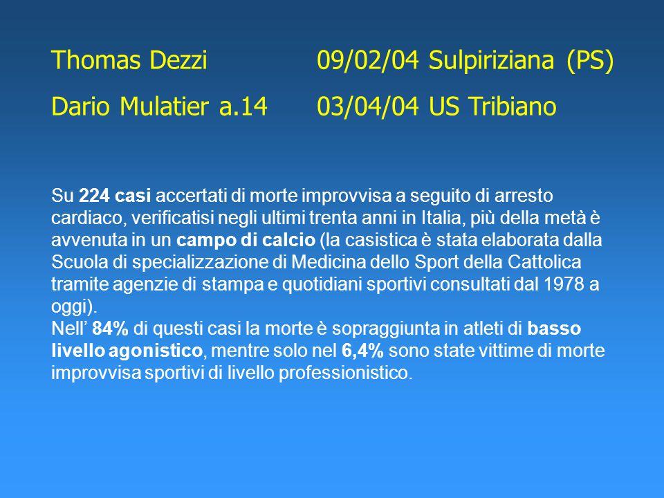 Thomas Dezzi 09/02/04 Sulpiriziana (PS)