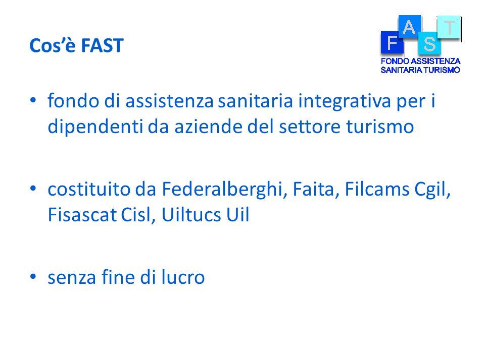 Cos'è FAST fondo di assistenza sanitaria integrativa per i dipendenti da aziende del settore turismo.