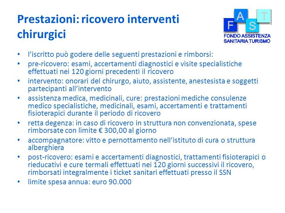 Prestazioni: ricovero interventi chirurgici
