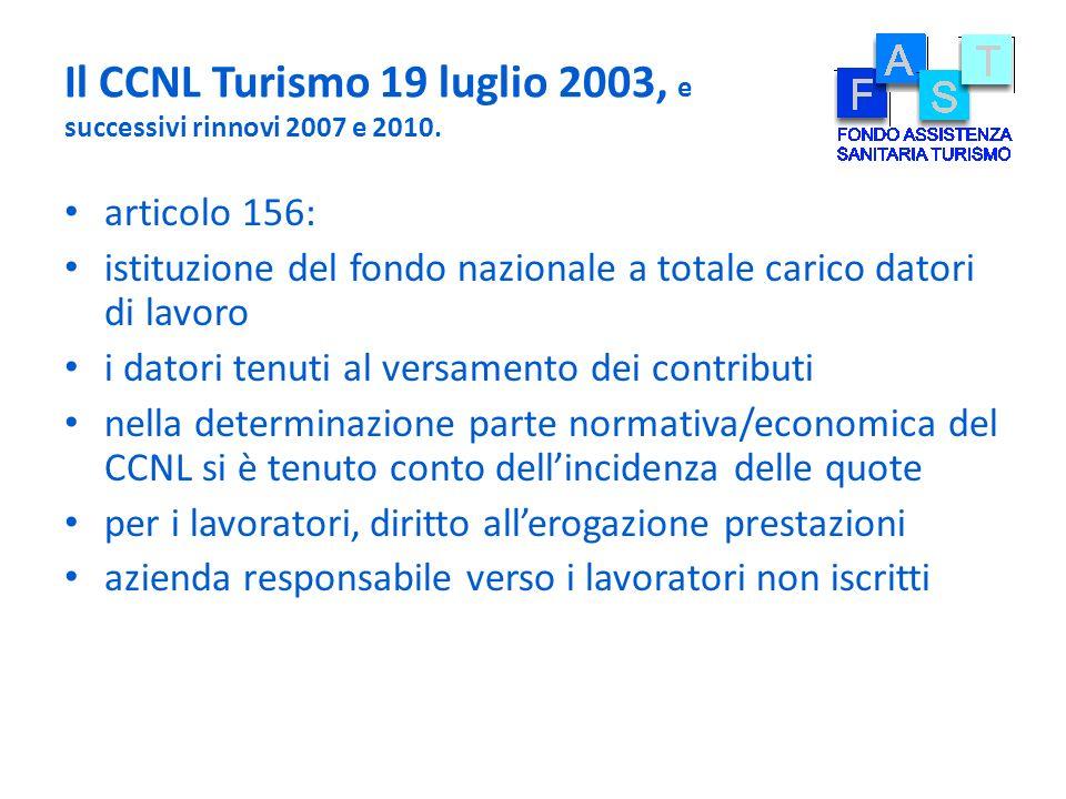 Il CCNL Turismo 19 luglio 2003, e successivi rinnovi 2007 e 2010.