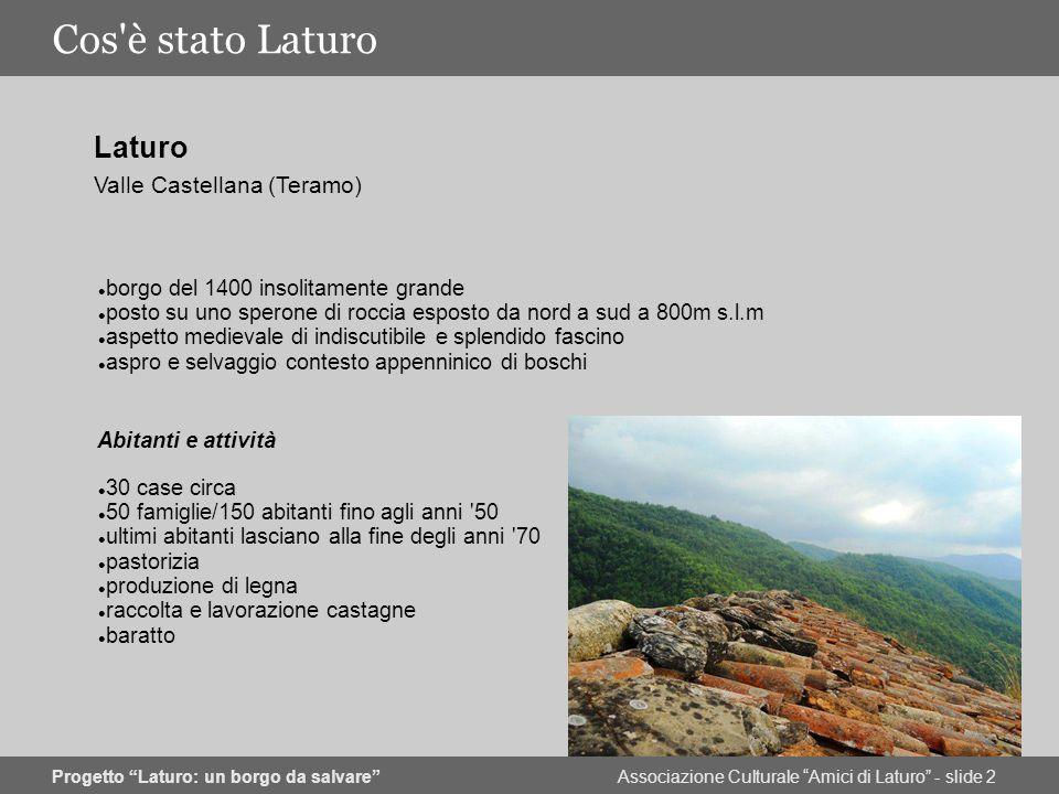Cos è stato Laturo Laturo Valle Castellana (Teramo)