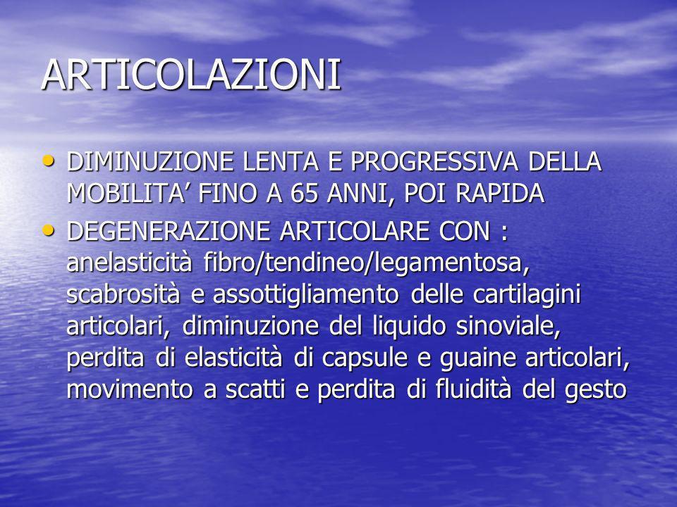 ARTICOLAZIONI DIMINUZIONE LENTA E PROGRESSIVA DELLA MOBILITA' FINO A 65 ANNI, POI RAPIDA.