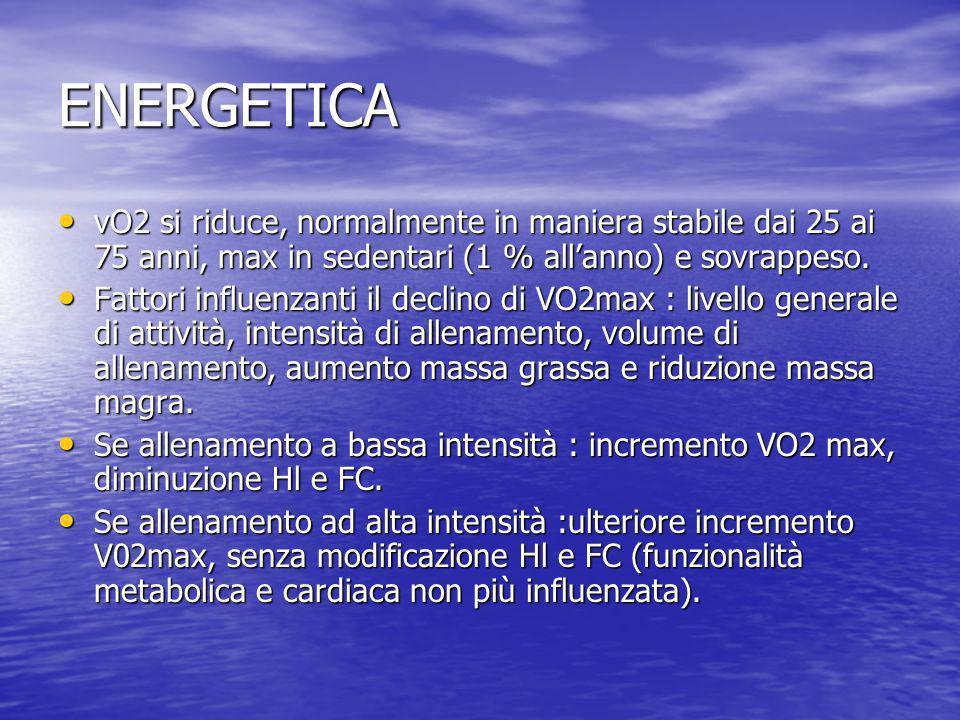 ENERGETICA vO2 si riduce, normalmente in maniera stabile dai 25 ai 75 anni, max in sedentari (1 % all'anno) e sovrappeso.