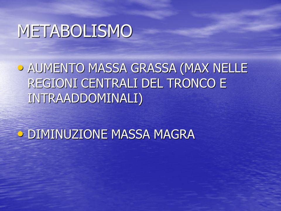 METABOLISMO AUMENTO MASSA GRASSA (MAX NELLE REGIONI CENTRALI DEL TRONCO E INTRAADDOMINALI) DIMINUZIONE MASSA MAGRA.