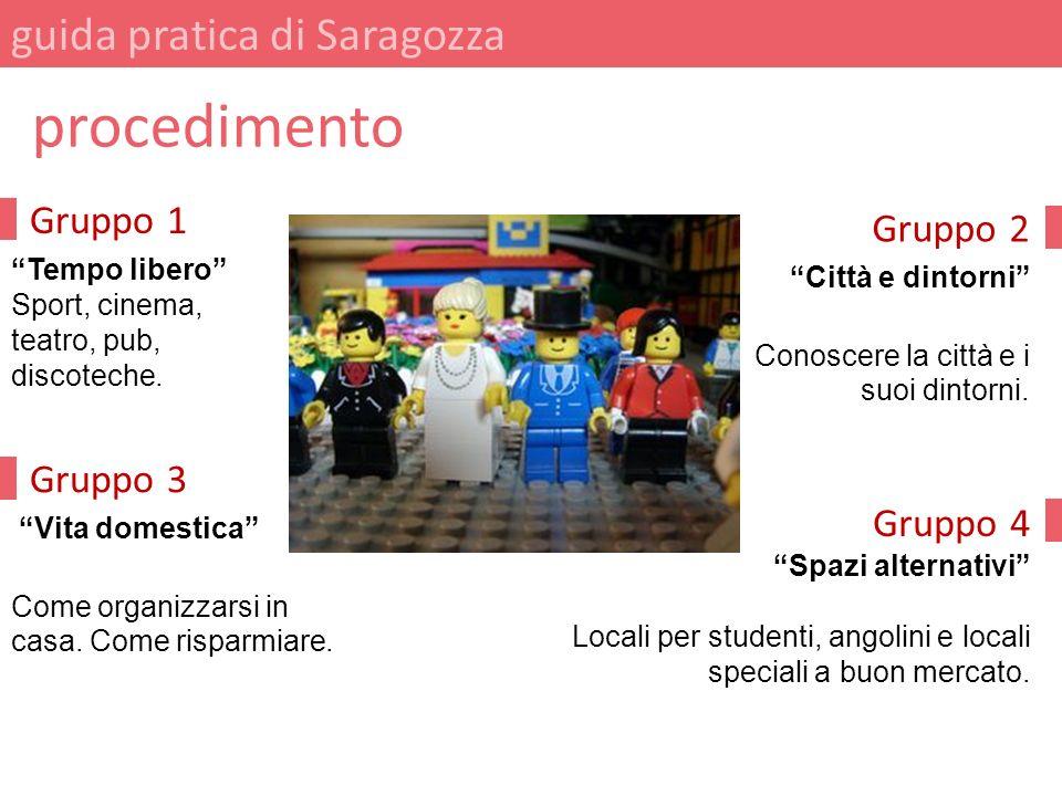 procedimento guida pratica di Saragozza Gruppo 1 Gruppo 2 Gruppo 3
