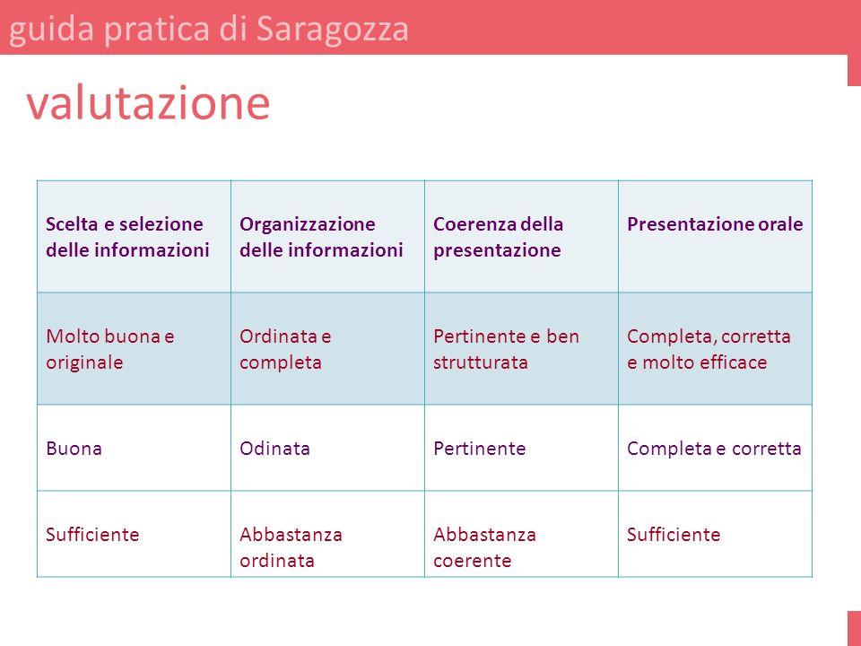 valutazione guida pratica di Saragozza