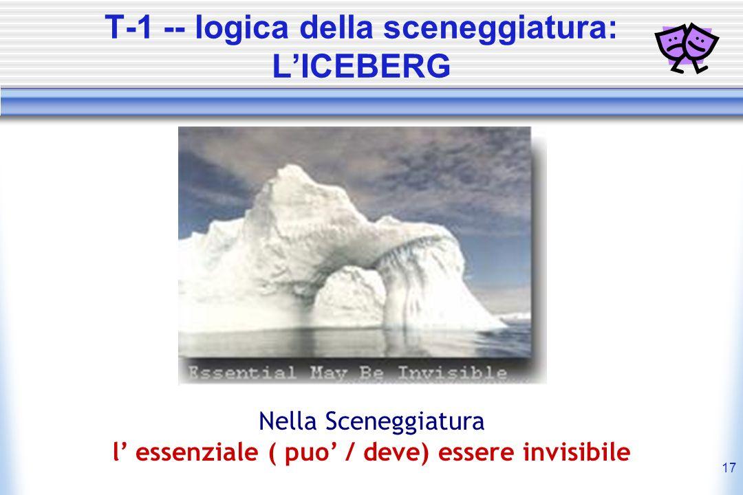 T-1 -- logica della sceneggiatura: L'ICEBERG