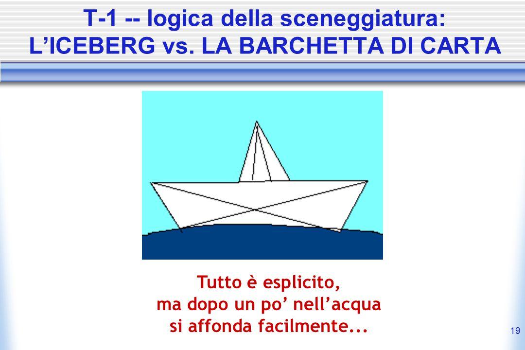 T-1 -- logica della sceneggiatura: L'ICEBERG vs. LA BARCHETTA DI CARTA