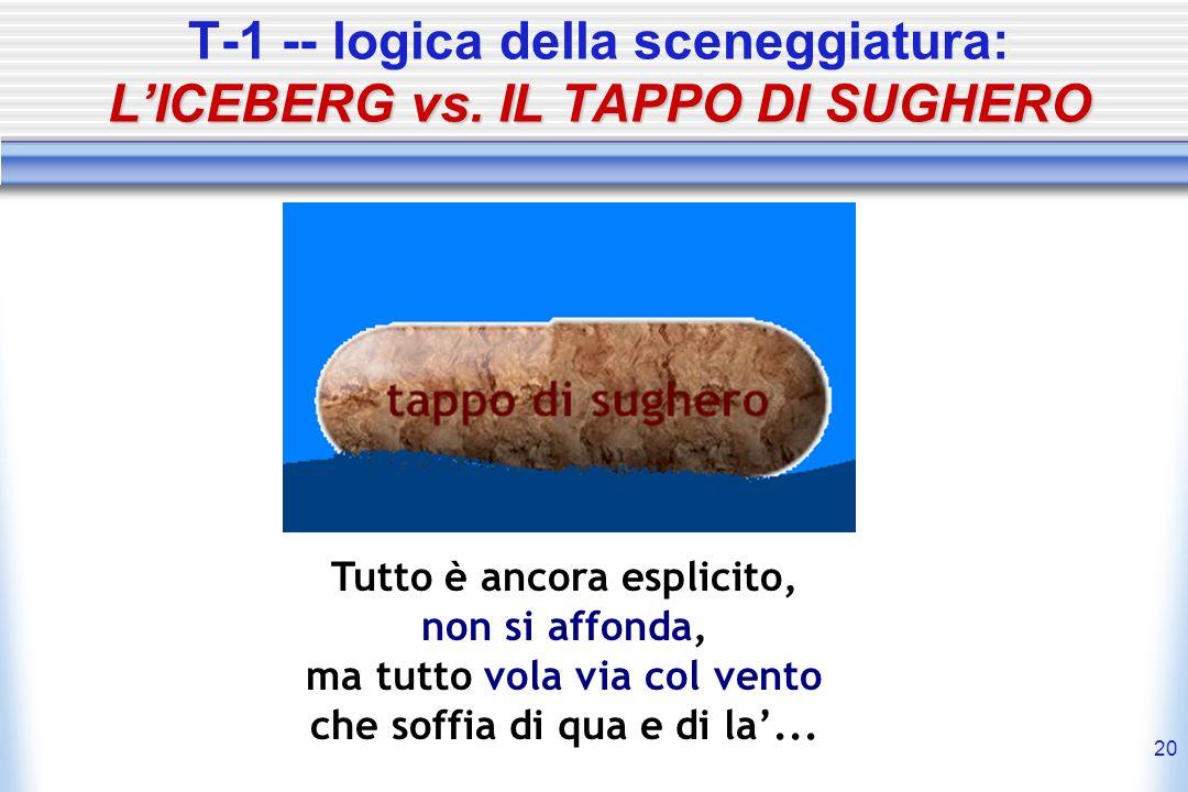 T-1 -- logica della sceneggiatura: L'ICEBERG vs. IL TAPPO DI SUGHERO