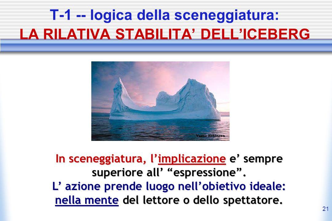 T-1 -- logica della sceneggiatura: LA RILATIVA STABILITA' DELL'ICEBERG