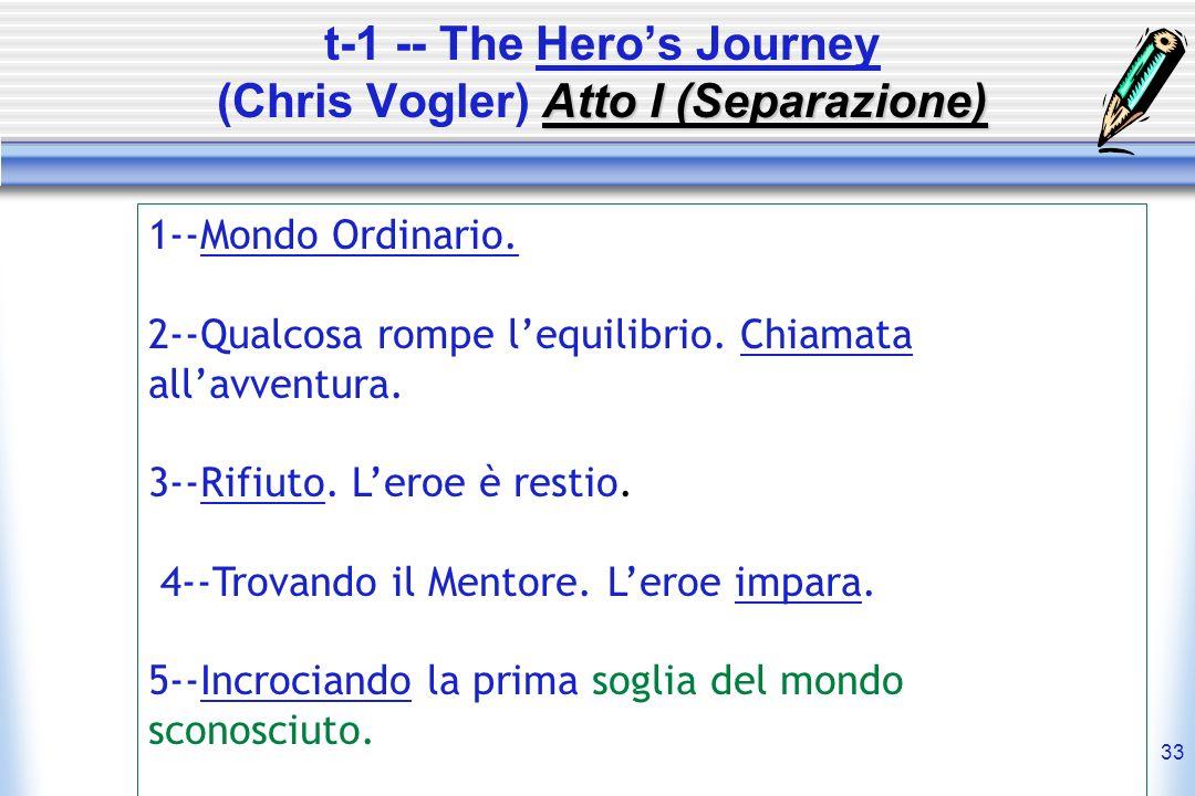 t-1 -- The Hero's Journey (Chris Vogler) Atto I (Separazione)