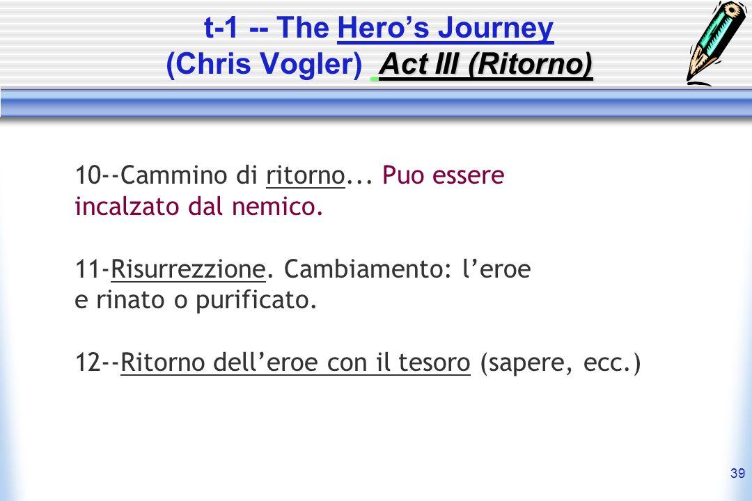 t-1 -- The Hero's Journey (Chris Vogler) Act III (Ritorno)
