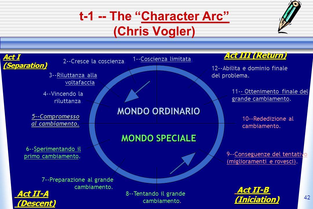 t-1 -- The Character Arc (Chris Vogler)