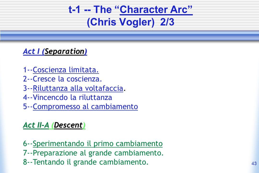 t-1 -- The Character Arc (Chris Vogler) 2/3