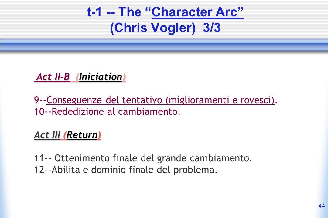t-1 -- The Character Arc (Chris Vogler) 3/3