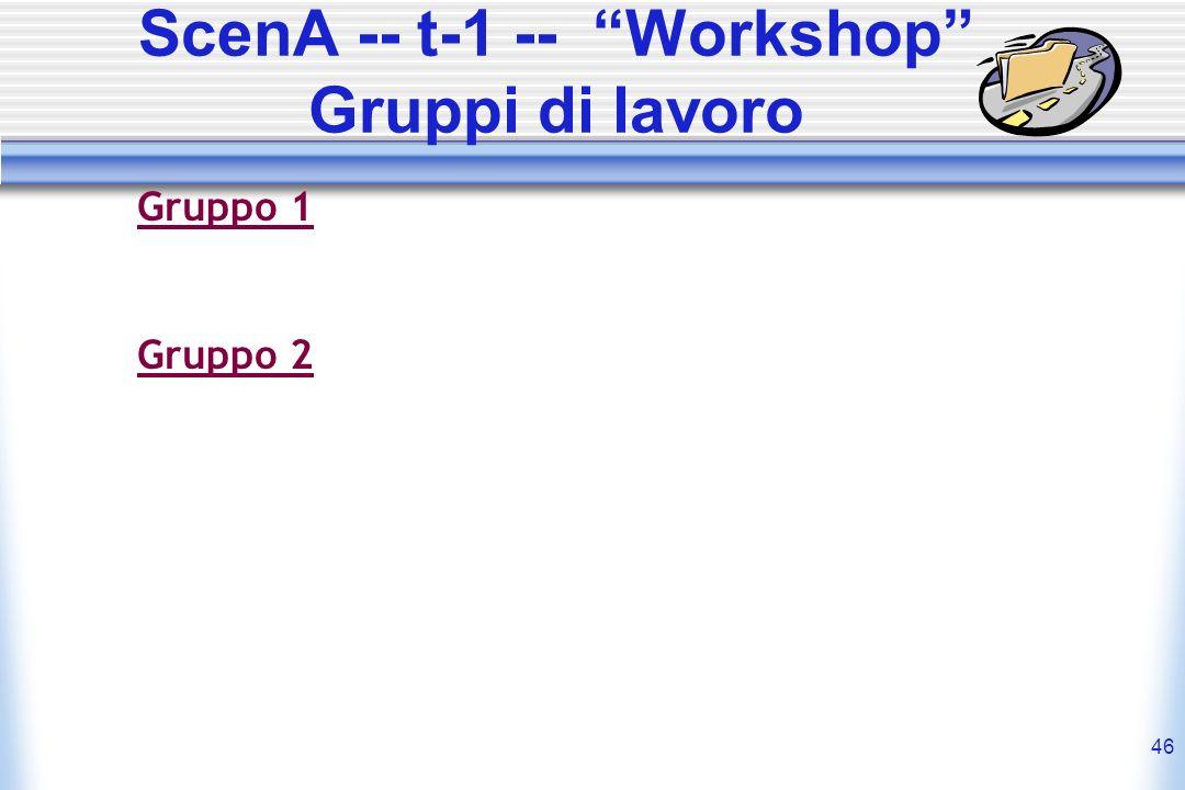 ScenA -- t-1 -- Workshop Gruppi di lavoro
