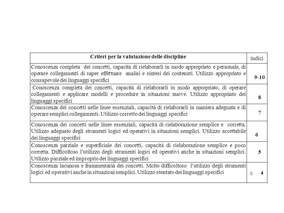 Criteri per la valutazione delle discipline