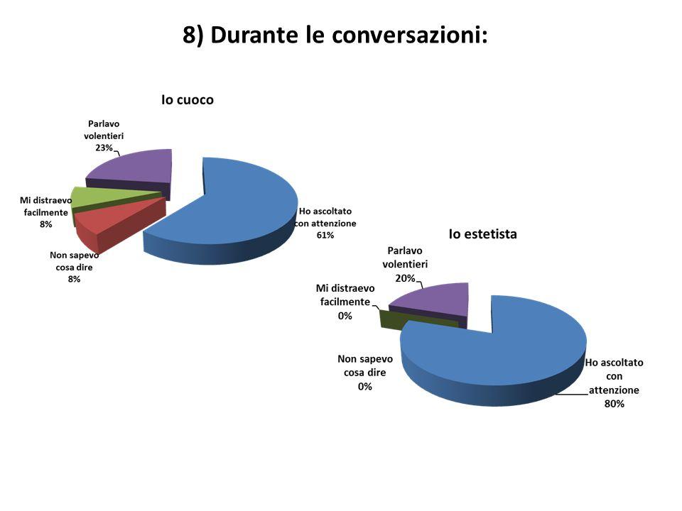 8) Durante le conversazioni: