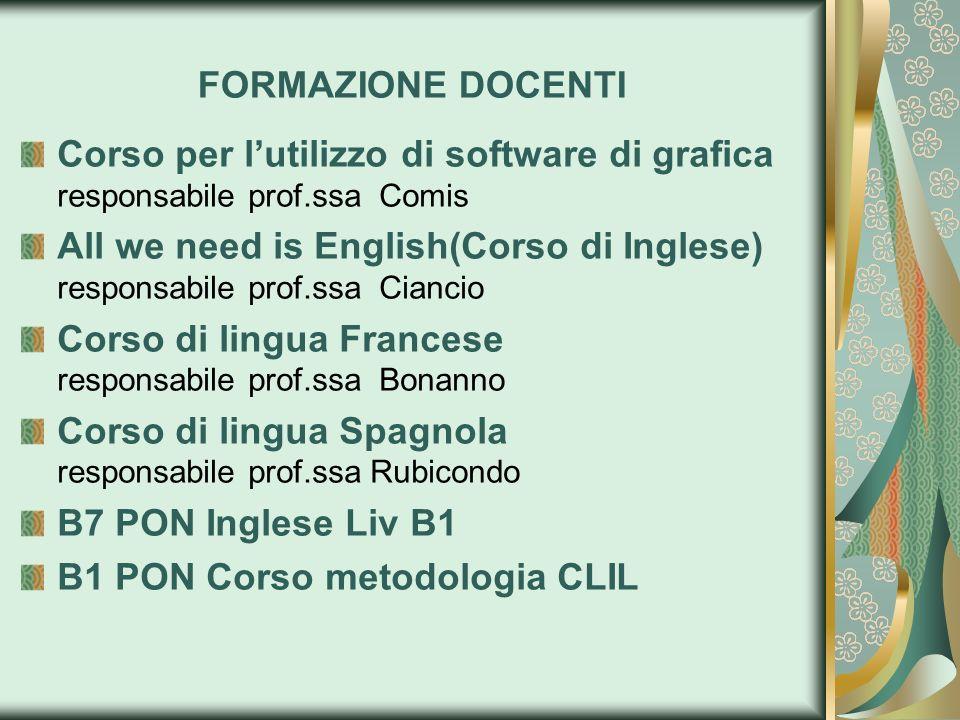 FORMAZIONE DOCENTI Corso per l'utilizzo di software di grafica responsabile prof.ssa Comis.