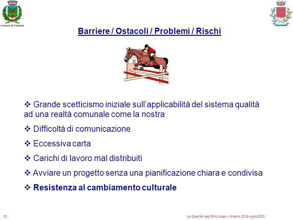 Barriere / Ostacoli / Problemi / Rischi