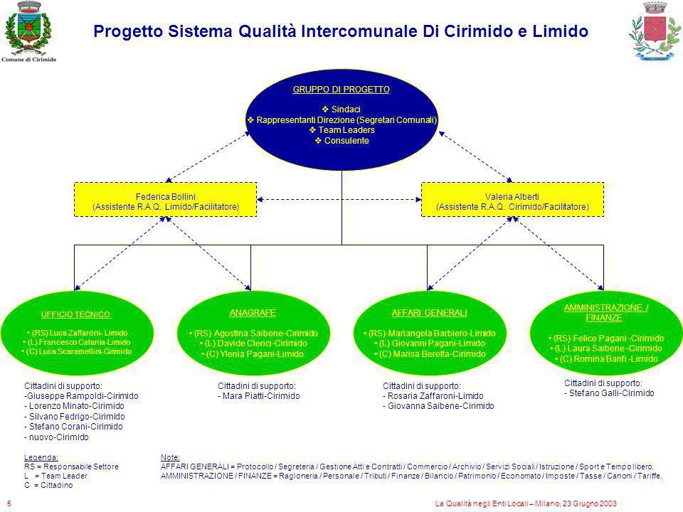 Progetto Sistema Qualità Intercomunale Di Cirimido e Limido