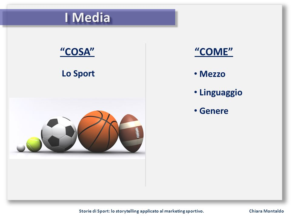 I Media COSA COME Lo Sport Mezzo Linguaggio Genere