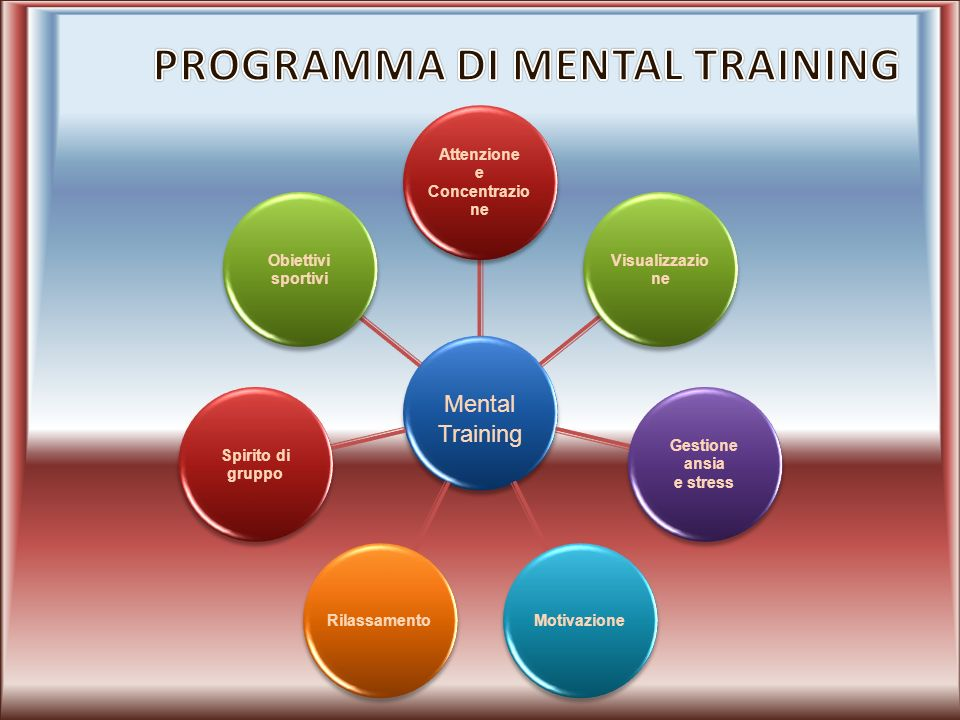 Programma di Mental Training