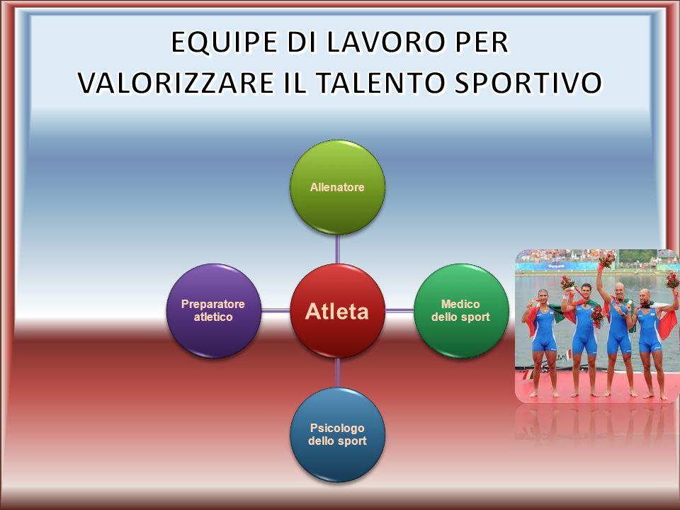 Equipe di lavoro per valorizzare il talento sportivo