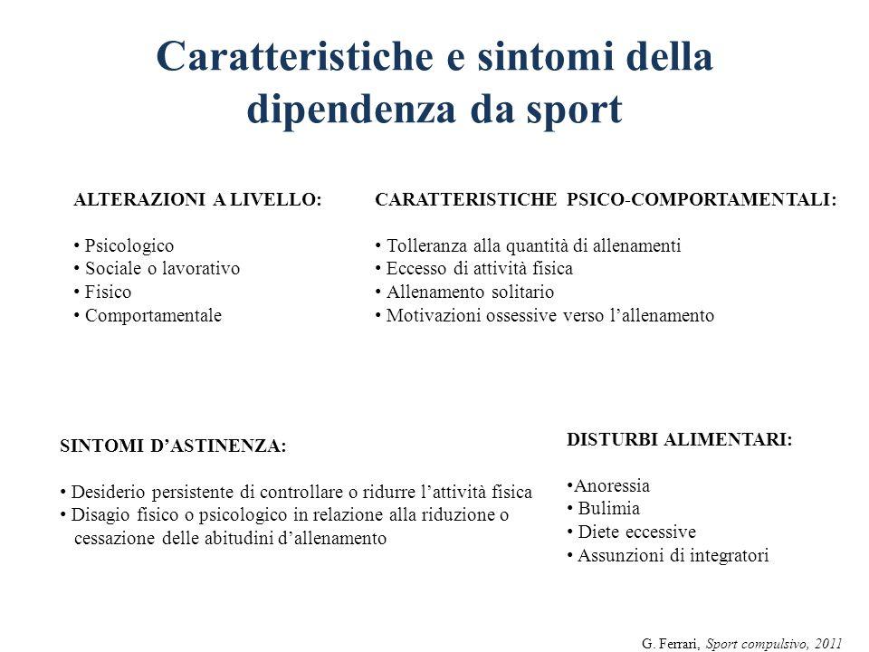 Caratteristiche e sintomi della dipendenza da sport