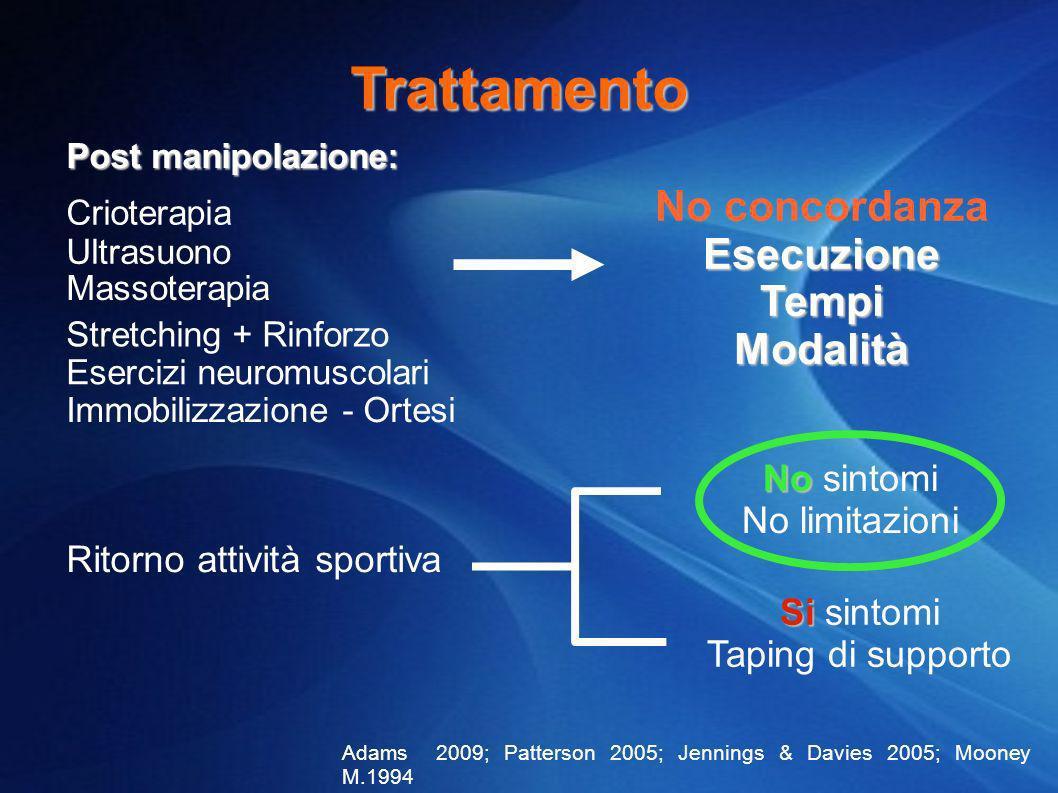 Trattamento No concordanza Esecuzione Tempi Modalità No sintomi