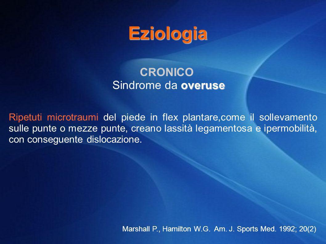 Eziologia CRONICO Sindrome da overuse