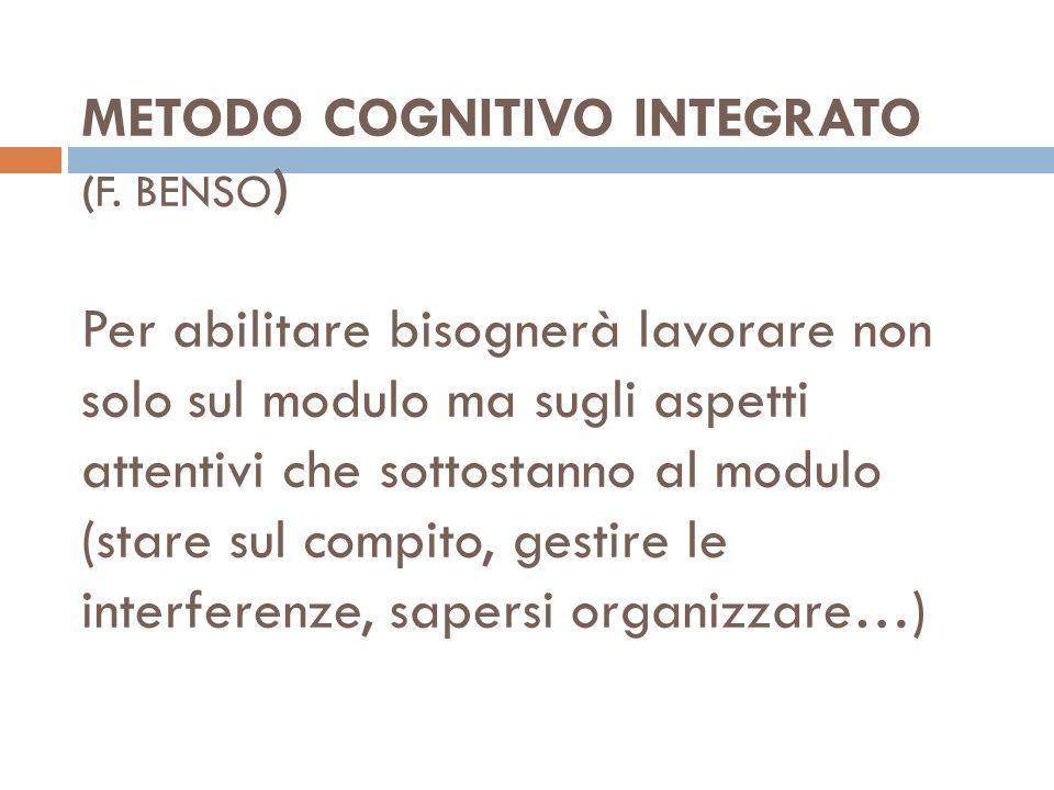 METODO COGNITIVO INTEGRATO (F