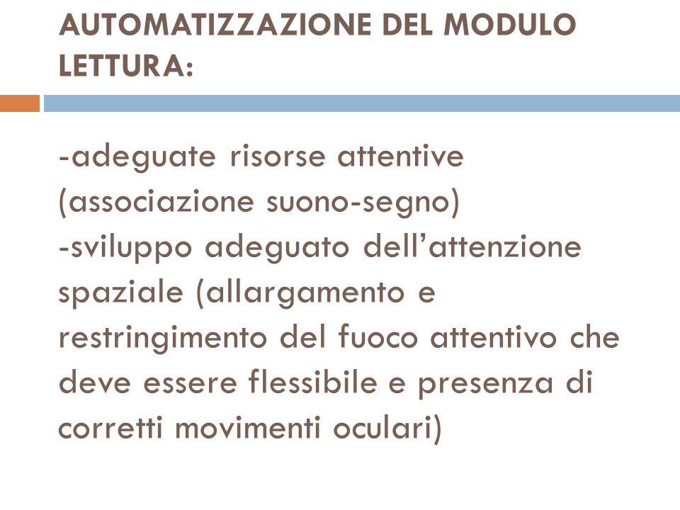 AUTOMATIZZAZIONE DEL MODULO LETTURA: -adeguate risorse attentive (associazione suono-segno) -sviluppo adeguato dell'attenzione spaziale (allargamento e restringimento del fuoco attentivo che deve essere flessibile e presenza di corretti movimenti oculari)